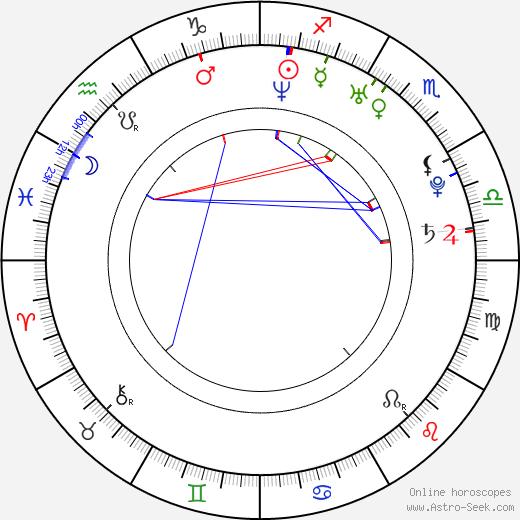 Teemu Niikko день рождения гороскоп, Teemu Niikko Натальная карта онлайн