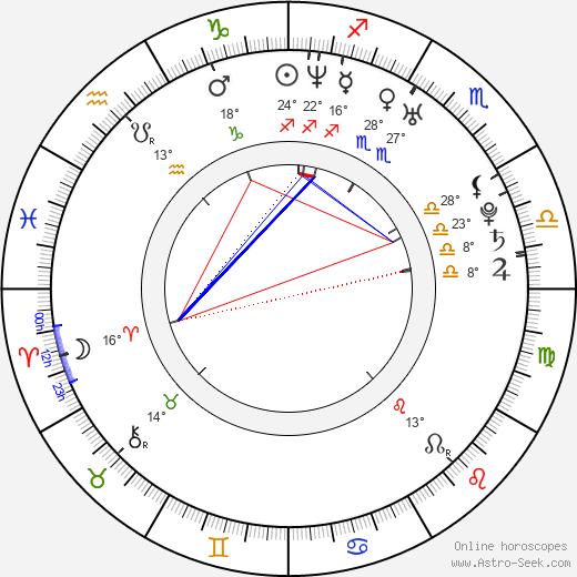 Zeb Newman birth chart, biography, wikipedia 2019, 2020