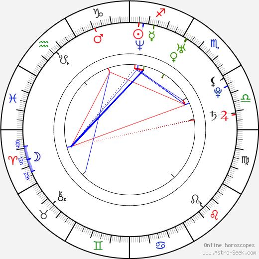 Zeb Newman astro natal birth chart, Zeb Newman horoscope, astrology