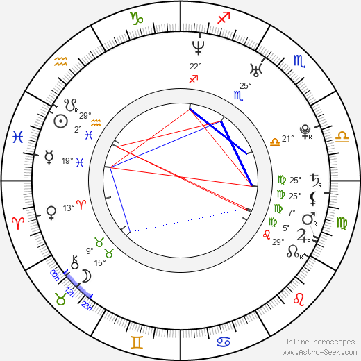 Brendan Sexton III birth chart, biography, wikipedia 2019, 2020