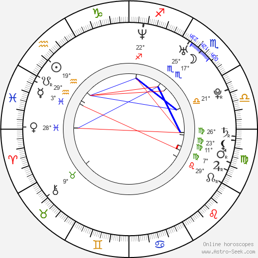 Cha Hyeon-woo birth chart, biography, wikipedia 2018, 2019