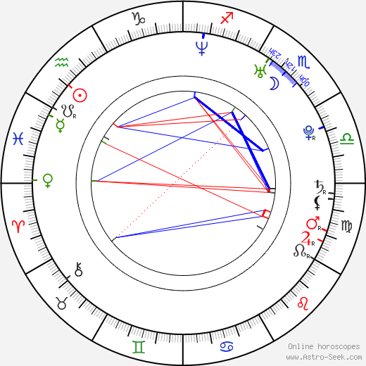 Cha Hyeon-woo astro natal birth chart, Cha Hyeon-woo horoscope, astrology