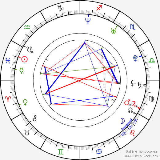 Charles Halford astro natal birth chart, Charles Halford horoscope, astrology