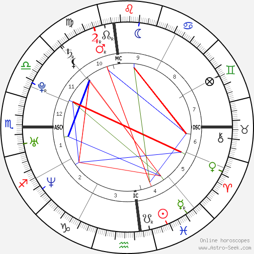 Chelsea Clinton astro natal birth chart, Chelsea Clinton horoscope, astrology