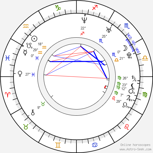 Chris Moss birth chart, biography, wikipedia 2020, 2021