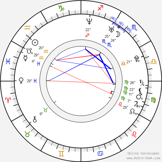 Christian Vincent birth chart, biography, wikipedia 2018, 2019