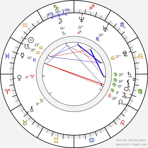 David Kraus birth chart, biography, wikipedia 2019, 2020