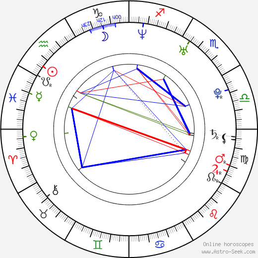 David Kraus astro natal birth chart, David Kraus horoscope, astrology