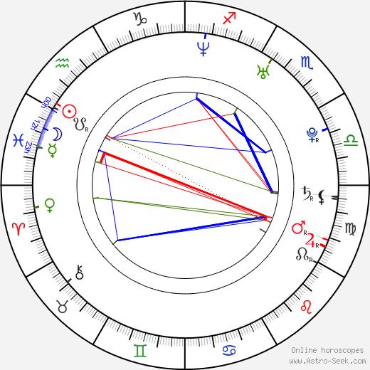 Eun-hee Hong birth chart, Eun-hee Hong astro natal horoscope, astrology