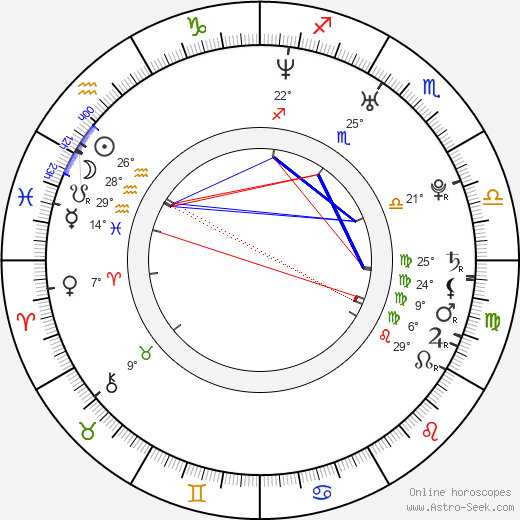 Geum-hee Jeong birth chart, biography, wikipedia 2018, 2019