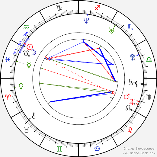 Geum-hee Jeong astro natal birth chart, Geum-hee Jeong horoscope, astrology