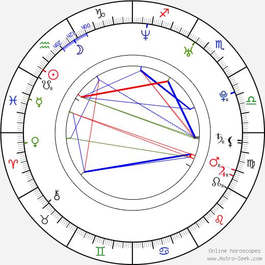 Hilary Angelo astro natal birth chart, Hilary Angelo horoscope, astrology