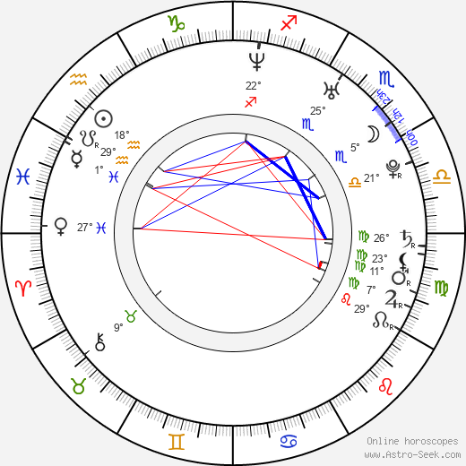 Jae-un Lee birth chart, biography, wikipedia 2020, 2021
