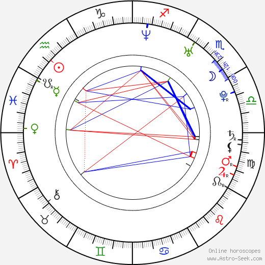 Jae-un Lee birth chart, Jae-un Lee astro natal horoscope, astrology