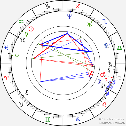 Jenée LaMarque tema natale, oroscopo, Jenée LaMarque oroscopi gratuiti, astrologia