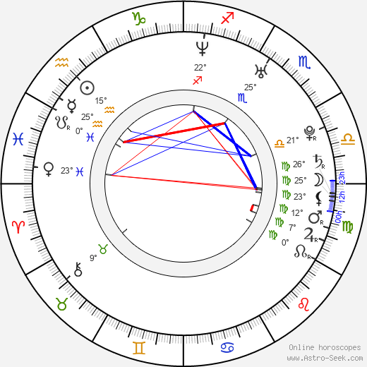 Kenneth Walker birth chart, biography, wikipedia 2019, 2020