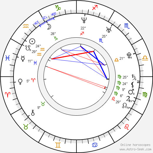 Lejla Abbasová birth chart, biography, wikipedia 2019, 2020