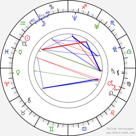 Lejla Abbasová astro natal birth chart, Lejla Abbasová horoscope, astrology