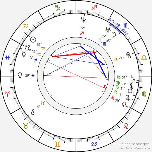 Margarita Levieva birth chart, biography, wikipedia 2020, 2021