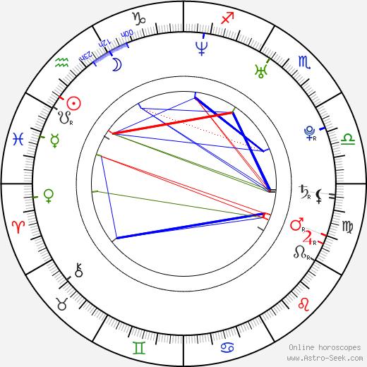 Mindy Robinson tema natale, oroscopo, Mindy Robinson oroscopi gratuiti, astrologia