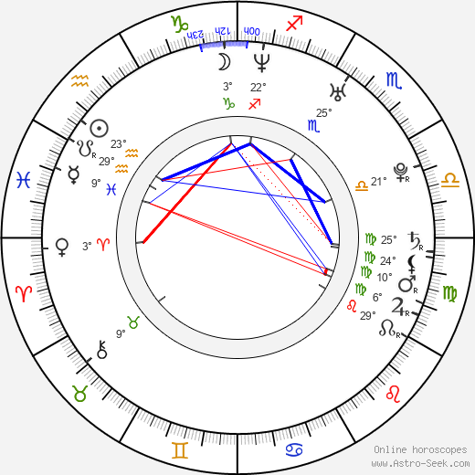 Robin Bain birth chart, biography, wikipedia 2018, 2019