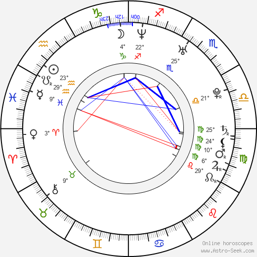 Sarah Lancaster birth chart, biography, wikipedia 2018, 2019