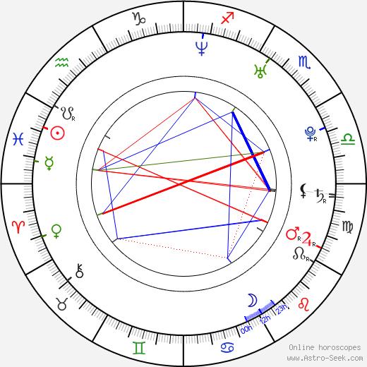 Stephen Wight birth chart, Stephen Wight astro natal horoscope, astrology