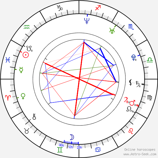 Theresa Scholze birth chart, Theresa Scholze astro natal horoscope, astrology