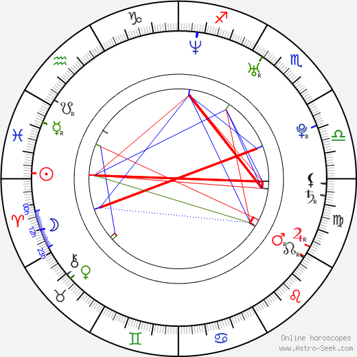 Alexei Yagudin birth chart, Alexei Yagudin astro natal horoscope, astrology