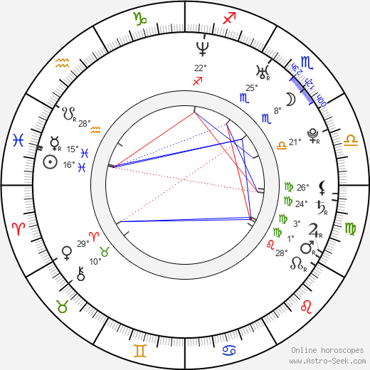 Allan Rourke birth chart, biography, wikipedia 2019, 2020
