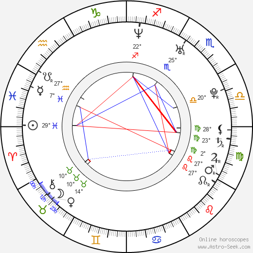 Corina Taylor birth chart, biography, wikipedia 2020, 2021