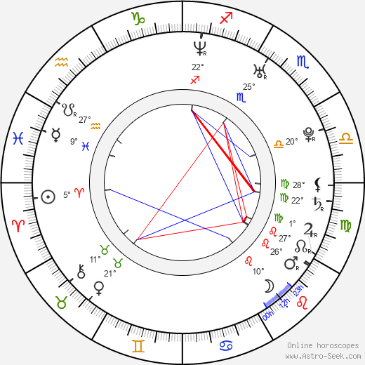 Eva-Maria Grein von Friedl birth chart, biography, wikipedia 2020, 2021