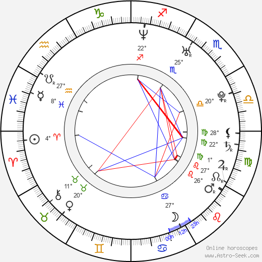 Hanno Koffler birth chart, biography, wikipedia 2019, 2020