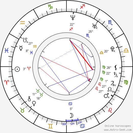 Jason Chambers birth chart, biography, wikipedia 2018, 2019