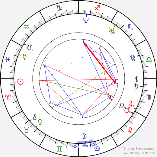 Jason Chambers astro natal birth chart, Jason Chambers horoscope, astrology