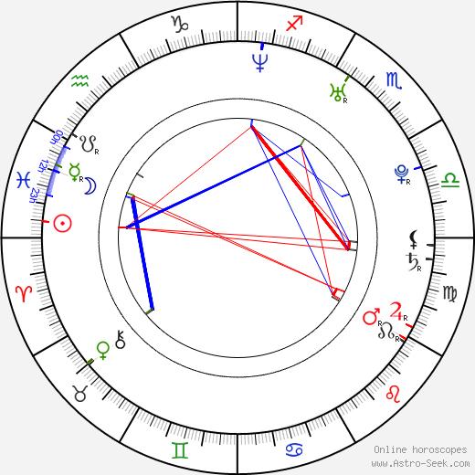 Jennifer Leibovici день рождения гороскоп, Jennifer Leibovici Натальная карта онлайн