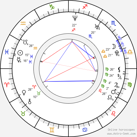 Jessica Boehrs birth chart, biography, wikipedia 2020, 2021