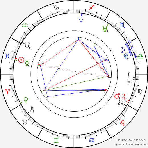 Jessica Boehrs astro natal birth chart, Jessica Boehrs horoscope, astrology