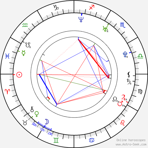 Jin Lee birth chart, Jin Lee astro natal horoscope, astrology