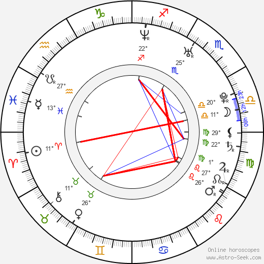 Kate Micucci birth chart, biography, wikipedia 2018, 2019