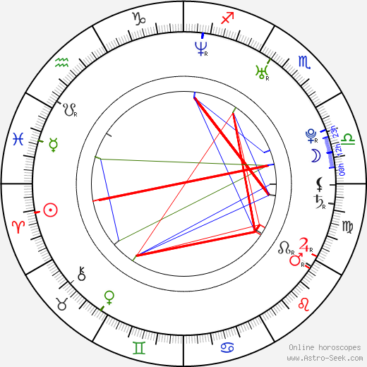 Kate Micucci astro natal birth chart, Kate Micucci horoscope, astrology