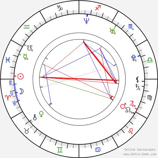 Кэти Морган Katie Morgan день рождения гороскоп, Katie Morgan Натальная карта онлайн