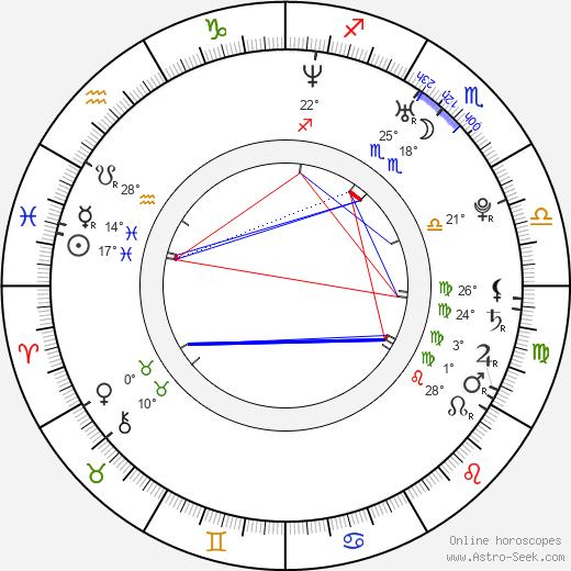 Laura Prepon birth chart, biography, wikipedia 2018, 2019