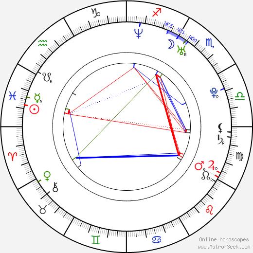 Lavinia Wilson astro natal birth chart, Lavinia Wilson horoscope, astrology