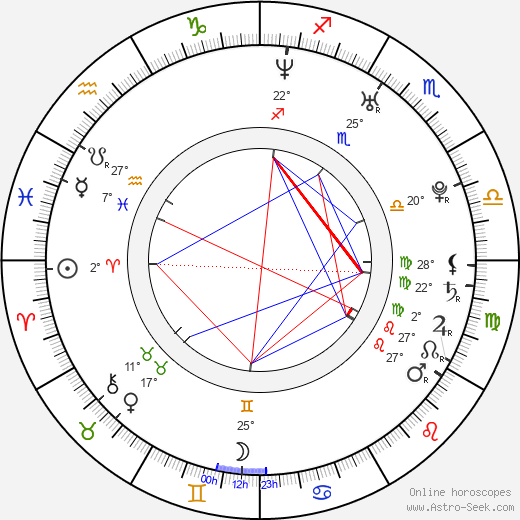 Mario Vendetti birth chart, biography, wikipedia 2018, 2019