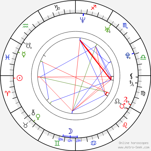 Mario Vendetti astro natal birth chart, Mario Vendetti horoscope, astrology