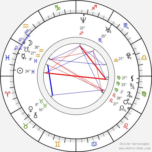 Mercedes McNab birth chart, biography, wikipedia 2017, 2018