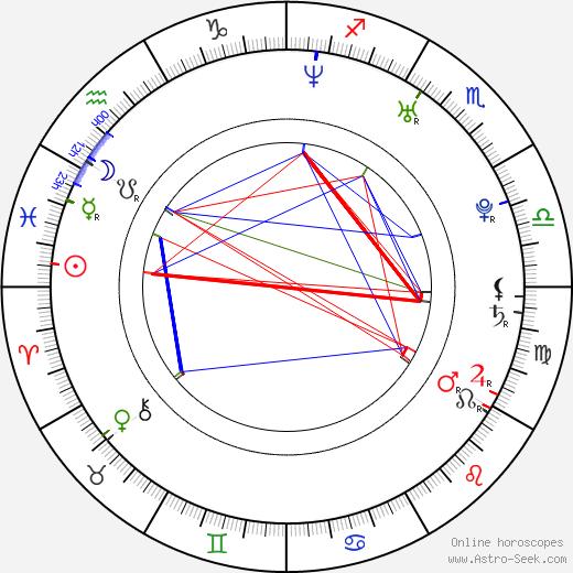 Mercedes McNab astro natal birth chart, Mercedes McNab horoscope, astrology