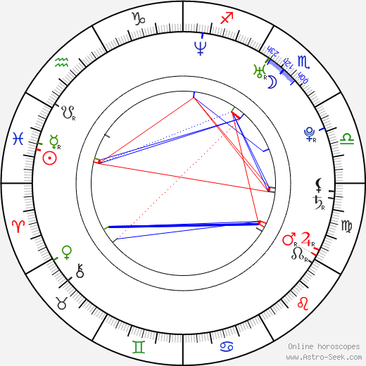 Murat Boz birth chart, Murat Boz astro natal horoscope, astrology