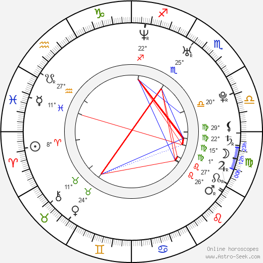 Natalia Avelon birth chart, biography, wikipedia 2019, 2020